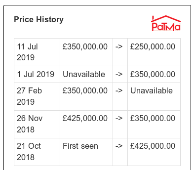 Screenshot of browser plugin price history from Rightmove