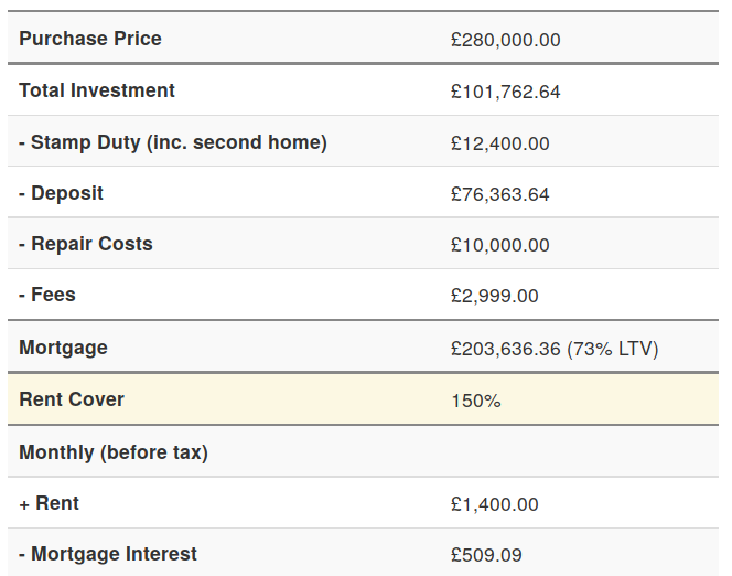 Improved buy-to-let profit calculator results preview
