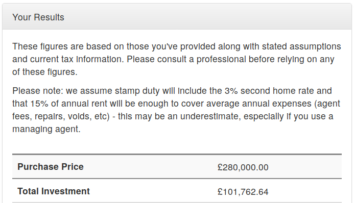 Buy-to-let profit calculator introduction text